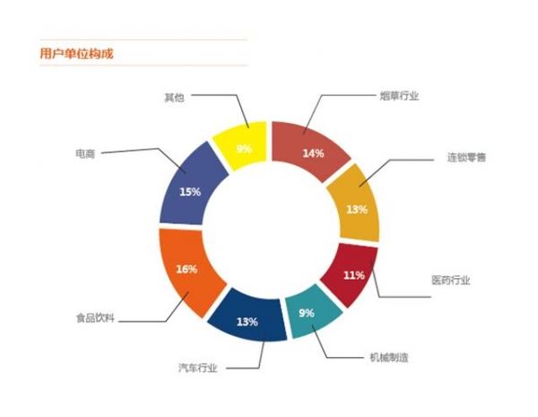 IWS 2017中国国际智能仓储创新发展高峰论坛将于12月在沪举办