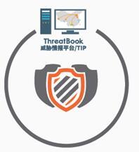 快速识别重要威胁:威胁情报与SIEM的结合