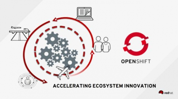 探究OpenShift市场:广度与深度