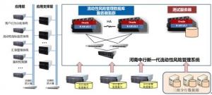 浪潮K1入驻中国银行 助力构建金融风控防线