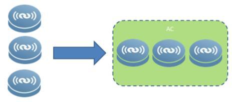"""东北林业大学: 无线校园网管理的""""减负""""之路"""
