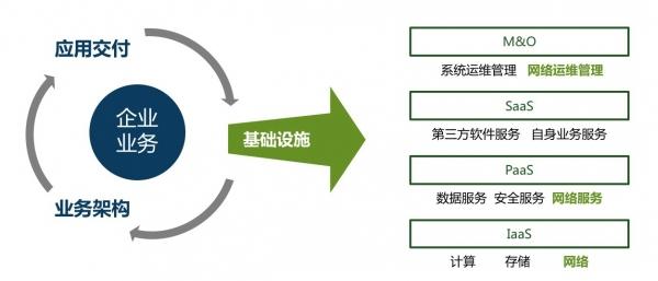云杉网络发布数据驱动的云网可视化与分析产品