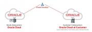 甲骨文扩展客户云产品组合  覆盖PaaS、SaaS和大数据