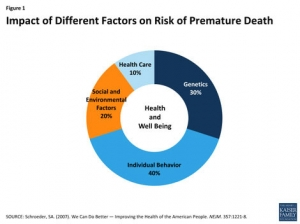 IBM Watson进军医疗领域:数据是人口健康认知系统的基础