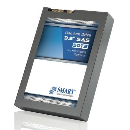 Nimbus Data成为高容量SSD技术的OEM提供商