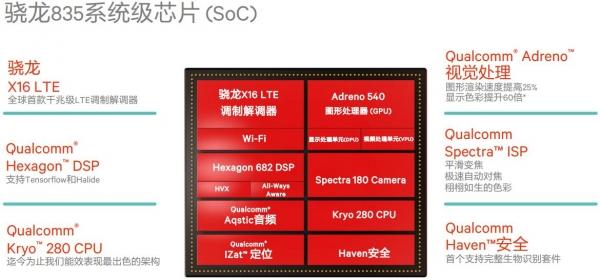 """骁龙835的一小步 高通骁龙品牌从""""处理器""""到""""移动平台""""的一大步"""