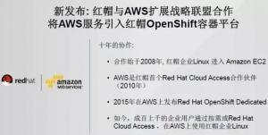 红帽与AWS扩展战略联盟合作,将AWS服务引入红帽OpenShift容器平台