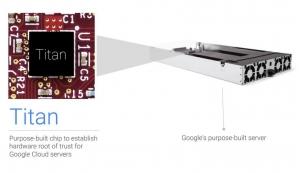 谷歌开放Titan安全功能:Titan芯片可以减少硬件后门出现的机会