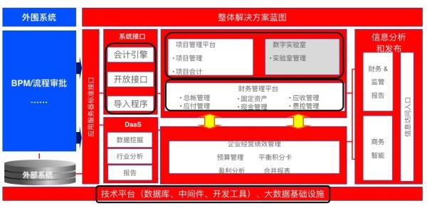 业务上云 湖南中大用方法论夯实数字化转型步伐