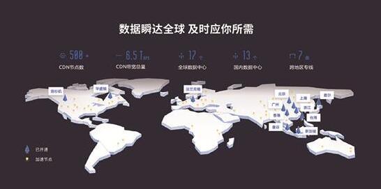 """UCloud""""云+SD-CDN""""创新融合技术 搭建视频行业升级新干线"""