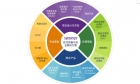 让软件缺陷无处可藏,Synopsys助力企业实现软件的高质量和安全性