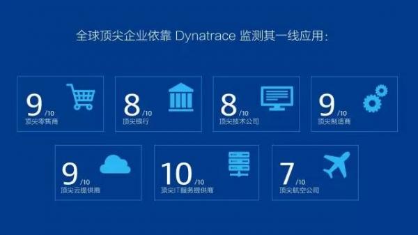 强劲的增长势头、首屈一指的市场份额让Dynatrace再次夺魁