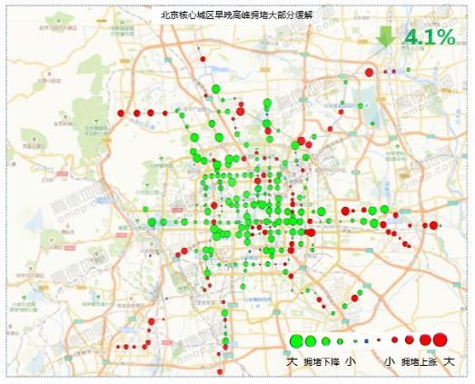 高德Q2交通报告显示,全国拥堵三年来首现下行拐点