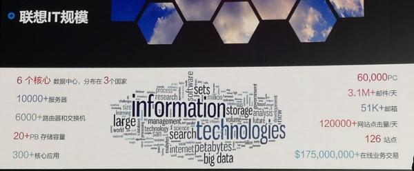 """""""有的放矢""""---联想是如何帮助企业数字化转型的?"""