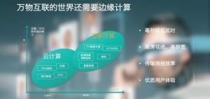 Relay2基于Wi-Fi打造边缘计算平台助力企业IT增值