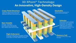 你知道的关于的Intel&Micron 3D XPoint的事不一定是对的