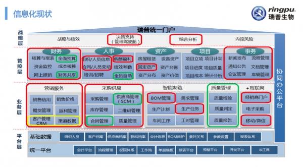瑞普生物进阶企业互联网:深化产品+服务运营模式
