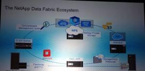 一位NetApp资深合作伙伴眼中的存储未来