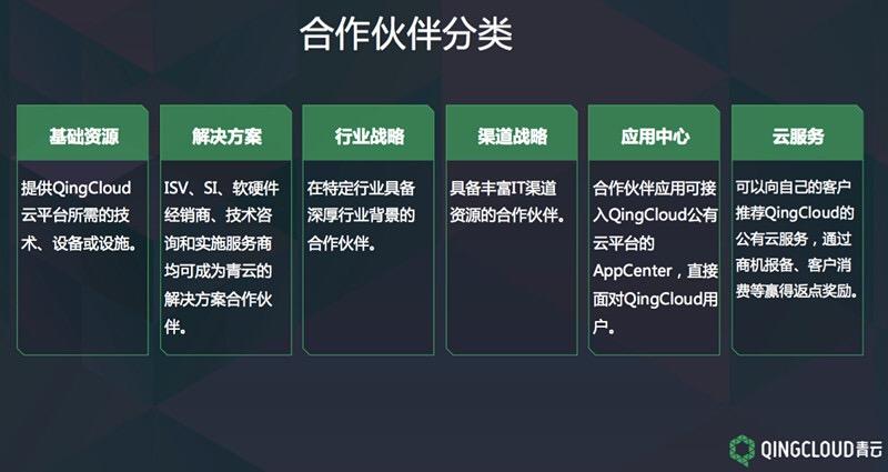【IT最大声11.18】青云希望通过构建生态系统提供完整解决方案