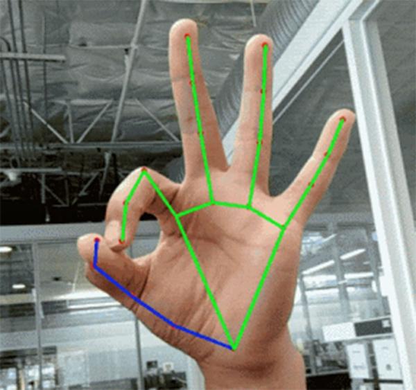 谷歌开源「AI手势识别」算法:凭一帧图像识别21个3D点位