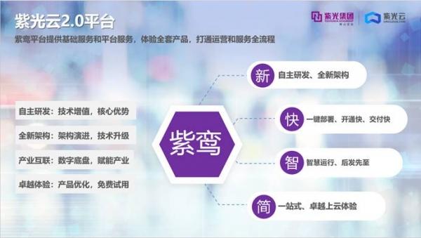 新快智简 擎领云端 紫光云2.0平台正式开放注册