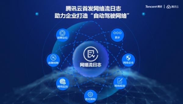 """腾讯云国内首发网络流日志,助力企业打造""""自动驾驶网络"""