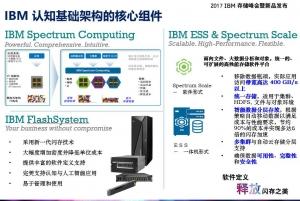 2017年度至顶网凌云奖:IBM软件定义存储认知架构解决方案
