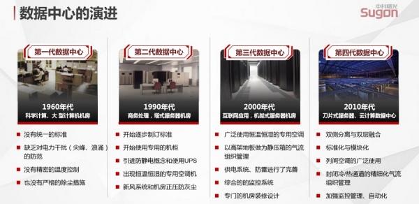 """""""数据中心""""节能不能""""靠天吃饭"""" 曙光40项专利引领""""液冷""""时代"""