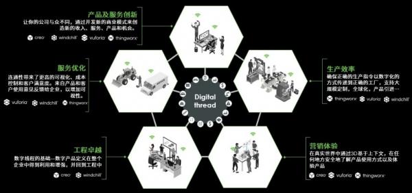 疫情后复工复产,制造企业更需要数字化转型