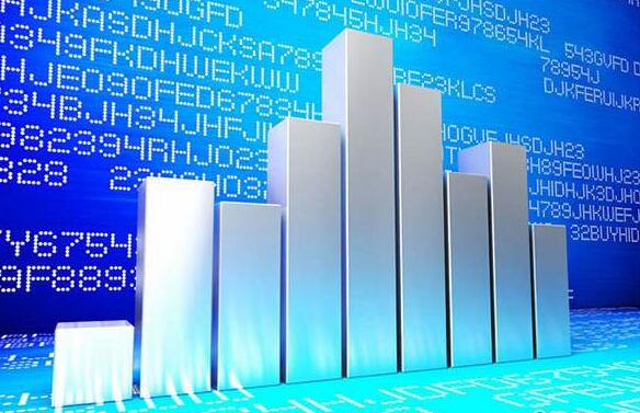 IDC发布首份大数据及分析平台厂商分析报告 Splunk和IBM被评为领导者