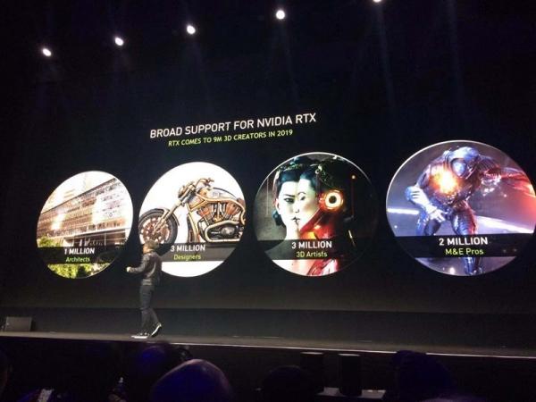 对于NVIDIA GTC 2019,黄仁勋用两小时四十多分钟讲了这些事儿