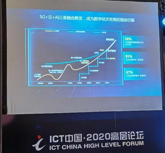 """华为战略部总裁张文林:""""5G+云+AI""""融合聚变时代到来"""