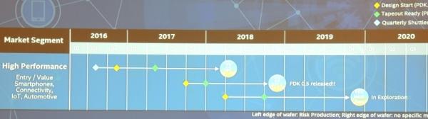 2017年ARM技术大会上的十九个精彩瞬间