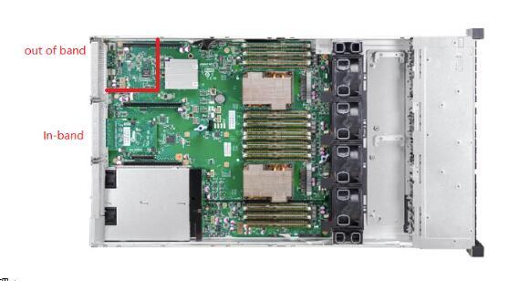 浪潮M5新一代服务器,让IT运维简单一点
