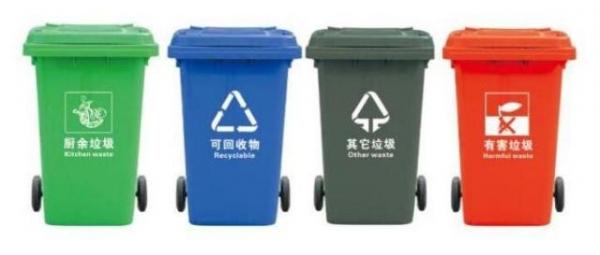 垃圾需要分类 那数据是不是也需要分类呢?
