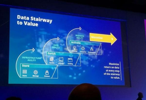 Hitachi Vantara成立一周年,创新和数据成为核心驱动力