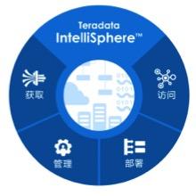Teradata天睿公司推出IntelliSphere软件套件致力打造经济灵活的可扩展分析生态系统