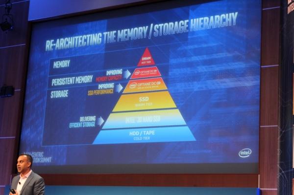 以数据为中心 英特尔在Intel DCI Summit上宣布新策略和产品路线图
