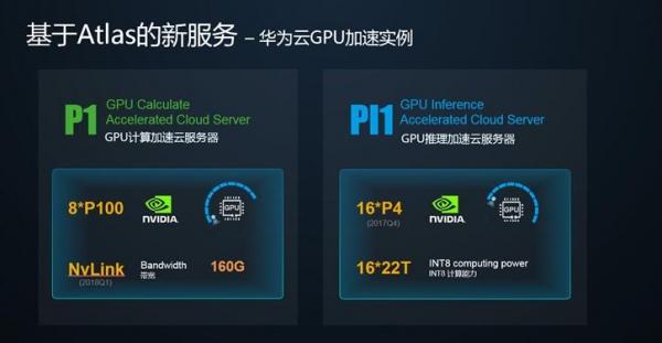 """新一代智能硬件平台Atlas打造华为GPU加速云服务""""硬实力"""""""