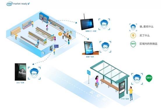 杰和GDSM3.0智慧商显管理系统全新升级  开启数据营销新征程