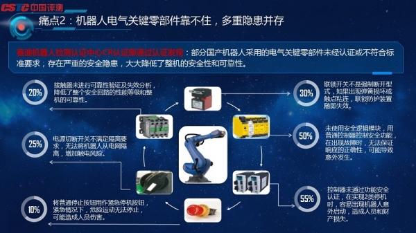 《赛迪机器人3·15报告》揭示机器人产品质量6大痛点