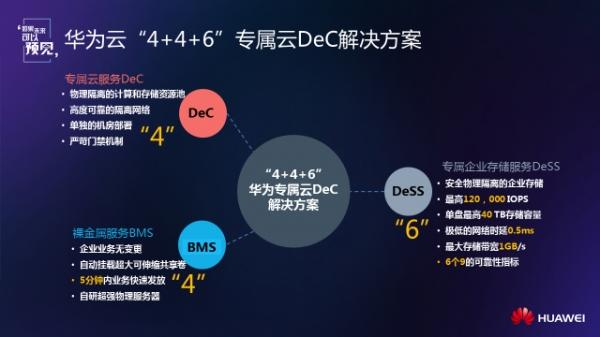 详解华为云BMS裸金属服务与专属云DeC解决方案