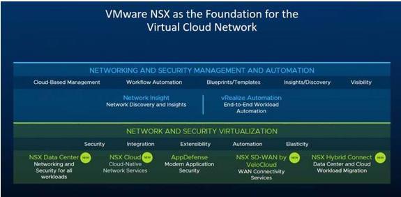 VMware微软议和合作构建NSX-y