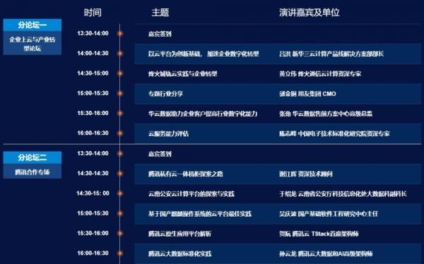 重磅发布与嘉宾分享 第八届中国云计算标准和应用大会等你来