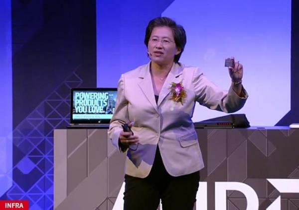AMD季度财报和前景预期不尽人意 导致股价大幅下挫