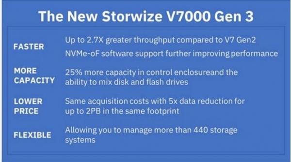 IBM大波存储升级来袭:中高端存储阵列、磁带和云
