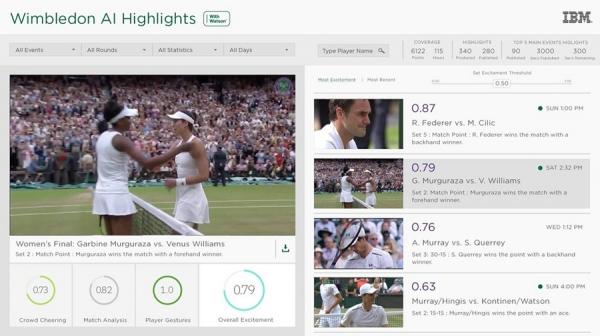 为什么温布尔登网球公开赛的主办者要研究人工智能?