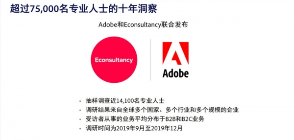 """Adobe发布《2020年数字趋势报告》:以""""客户体验""""为出发点 塑造以客户为中心的商业模式"""