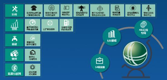 华为eLTE无线专网助力国网天津市电力公司建设智能电网