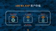 進擊的Aruba ESP:將三大能力放到邊緣計算最需要的地方